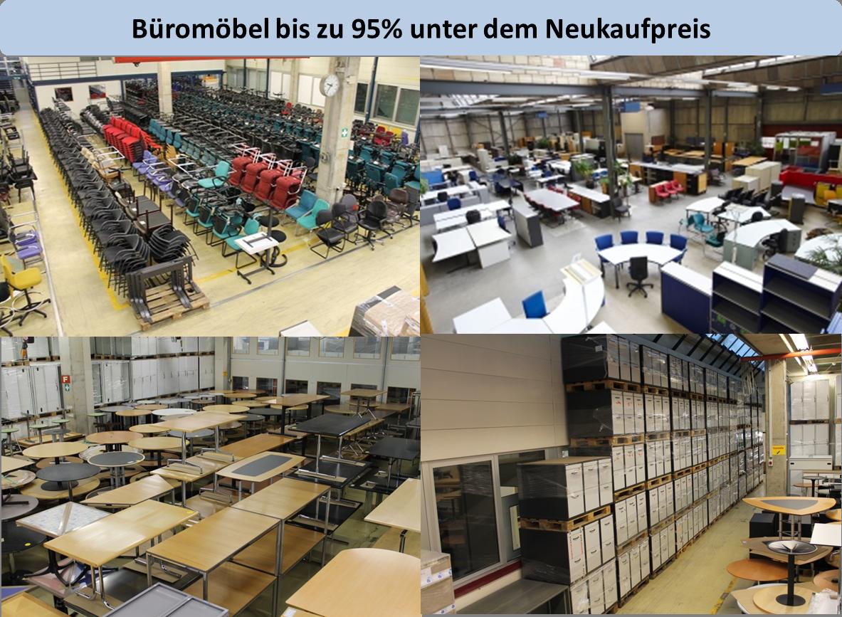 Wirtschaftch Tradingzone Gmbh Regensdorf Zürich Kompetenzmarkt